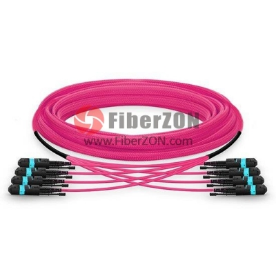 50M MTP Female to MTP Female 48 Fibers 10G OM4 50/125 Multimode HD Trunk Cable, Polarity A, LSZH Bunch